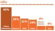 Future Automation — №1 в рейтинге самых продаваемых брендов